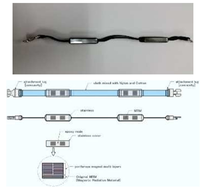 図1.手首型試験装置の構造