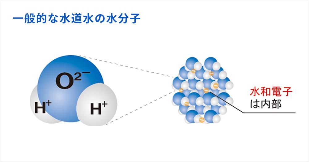 水和電子を取り出す方法