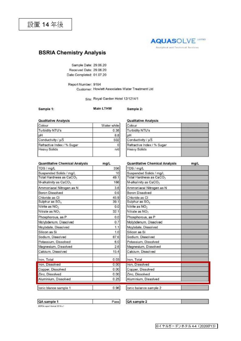 ロイヤルガーデンホテル_水質分析証明書